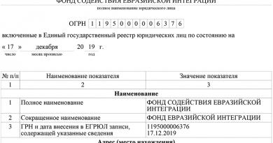 17.12.2019 зарегистрирован Фонд содействия евразийской интеграции